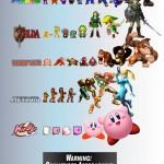 Evolucion de los personajes en Nintendo.