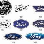 La evolución de logos corporativos