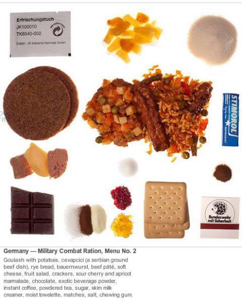 menu militar