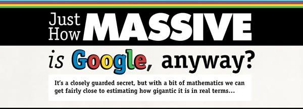 infografia google