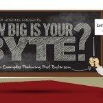 Infografía: ¿Qué tan grande es un Byte?