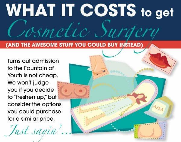 Los costos de la cirugía plástica