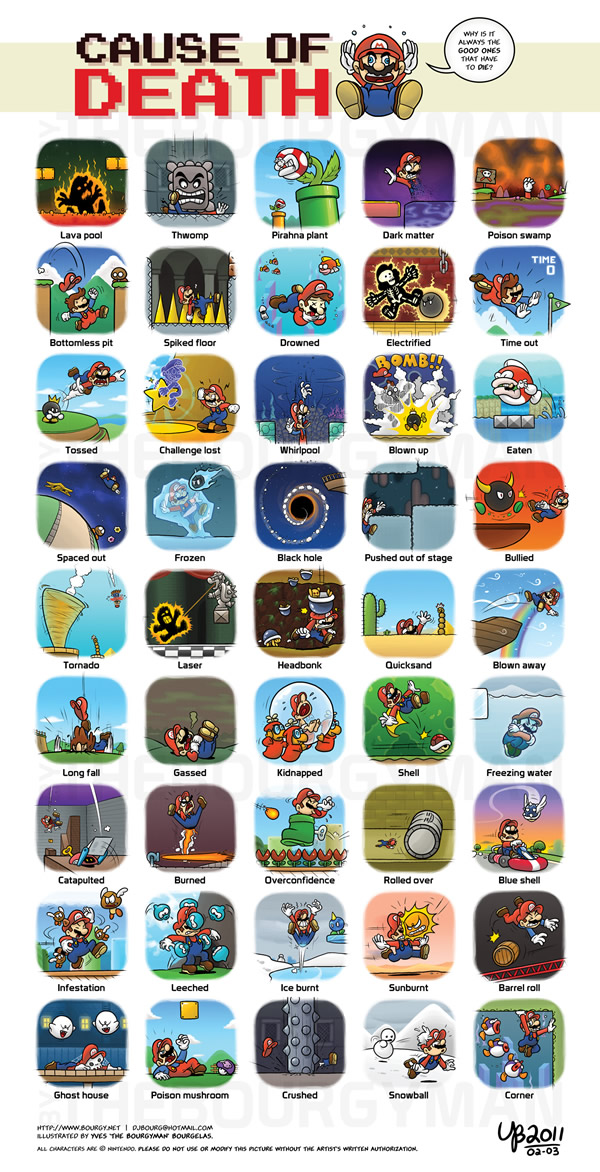 45 formas de morir de Mario Bros