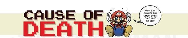 40 muertes de Mario Bros