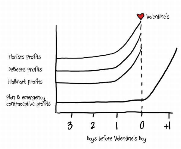 graficas valentin (3)