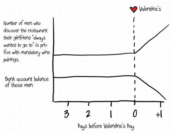 graficas valentin (4)