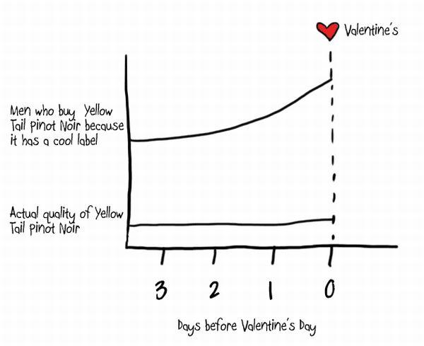 graficas valentin (6)