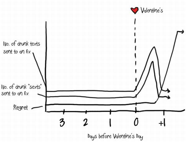 graficas valentin (1)