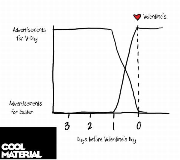 graficas valentin (8)