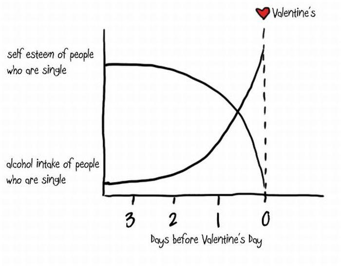 graficas valentin (9)