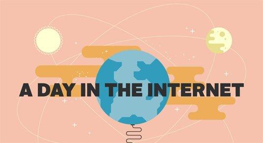 Día en Internet