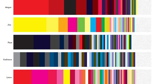 color emociones