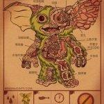 Anatomía imaginaria de los monstruos del cine