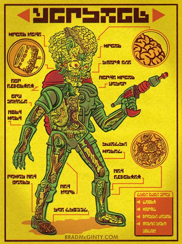 Anatomía imaginaria de los monstruos del cine (3)