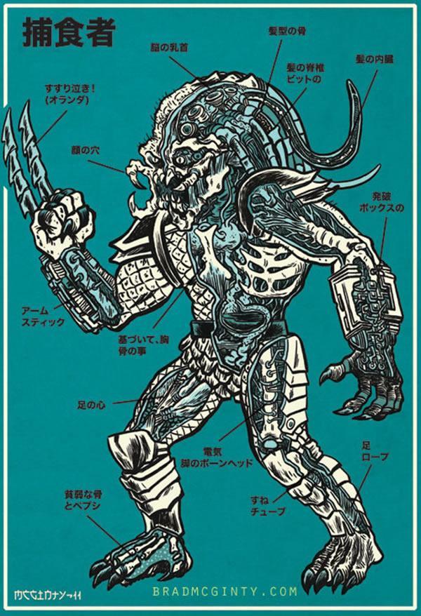 Anatomía imaginaria de los monstruos del cine (2)