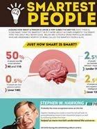 Infografia miniatura 10 personas más inteligentes con vida