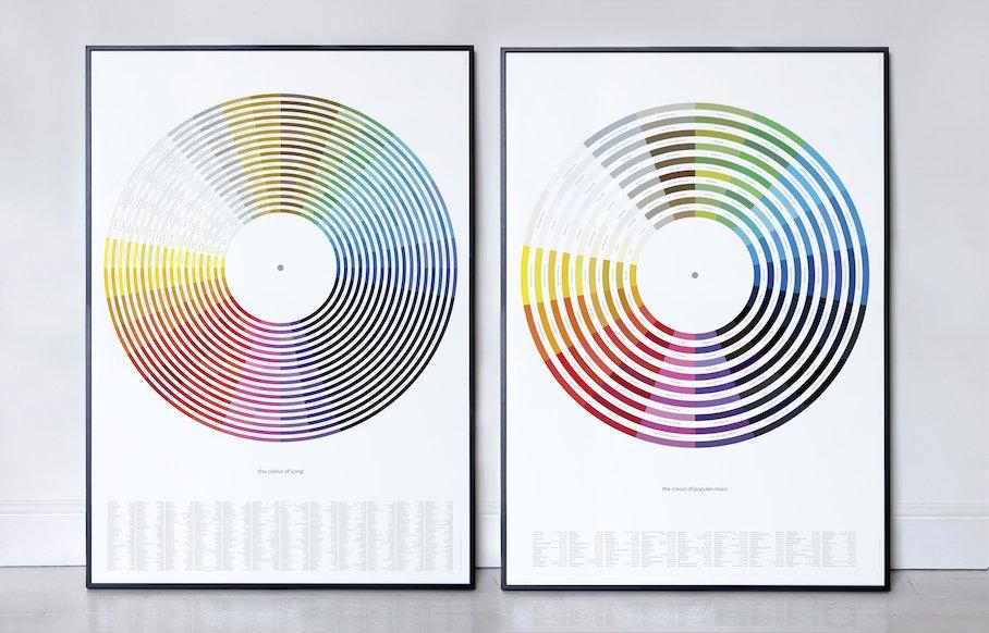 Ruedas de colores musicales (1)