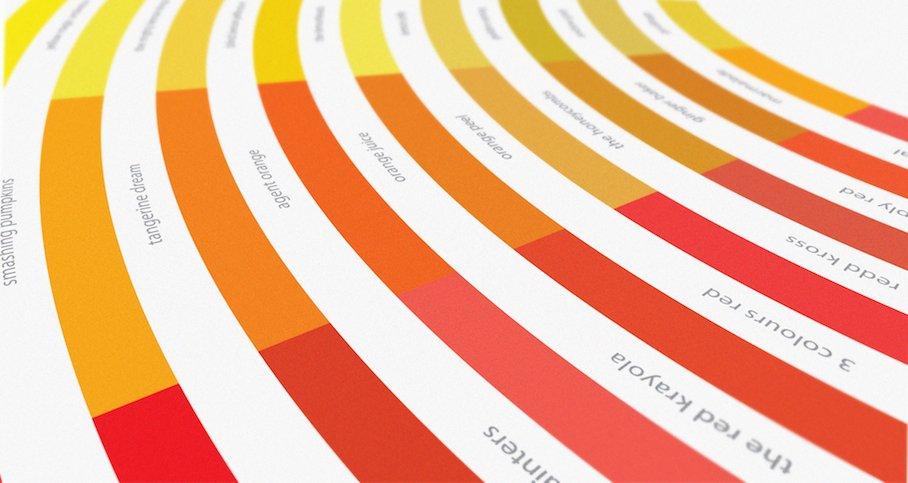 Ruedas de colores musicales (6)