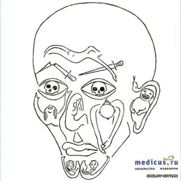 Pinturas de enfermos mentales (8)