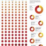 indices de Percepción de la Corrupción (4)