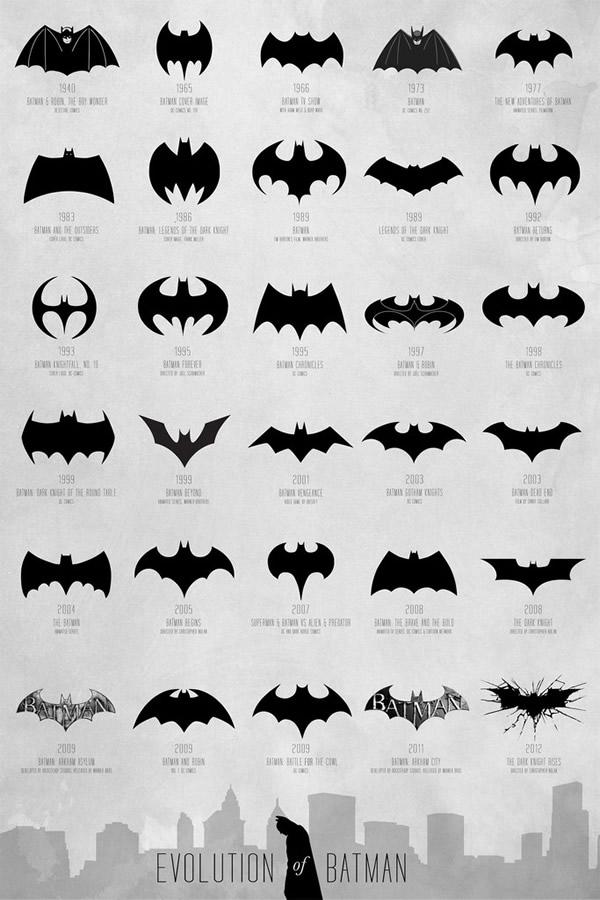 evolucion batman logo
