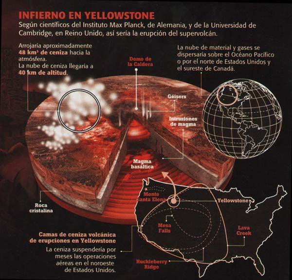 supervolcan yellowstone