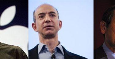 Top 100 mejores CEOs del mundo