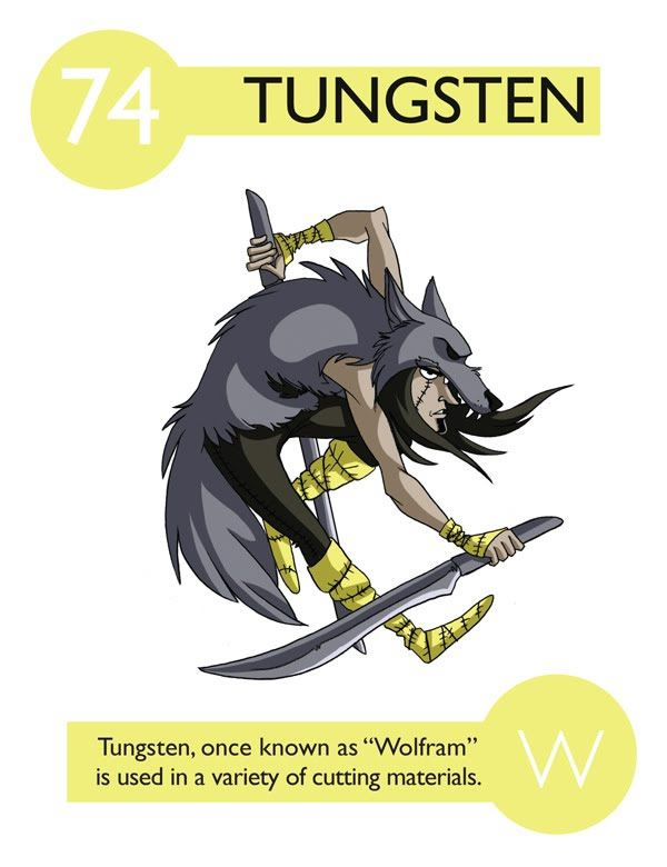 tugstenio