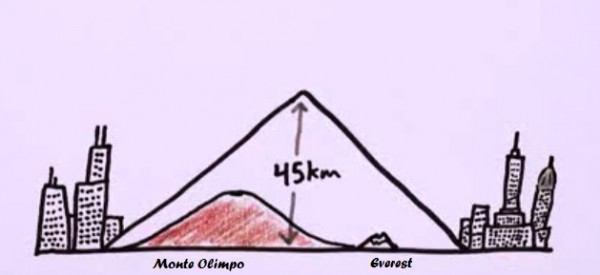 montaña 45 km