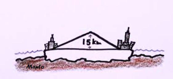 montaña 15 km