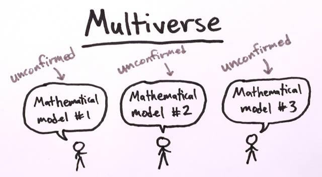 3 modelos multiversos
