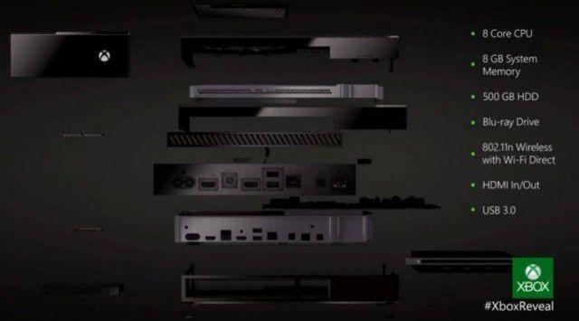 Xbox One consola Microsoft (7)