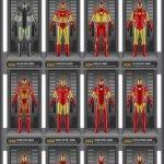 Evolución de la armadura de Iron Man