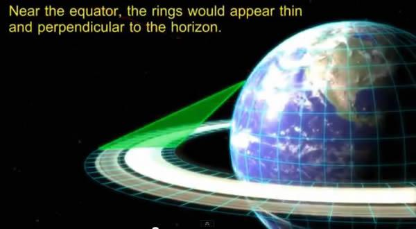 ecuador saturno tierra