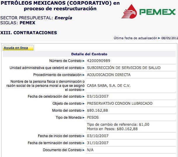 gastos pemex