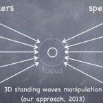 Levitación acústica en 3D con ondas sonoras