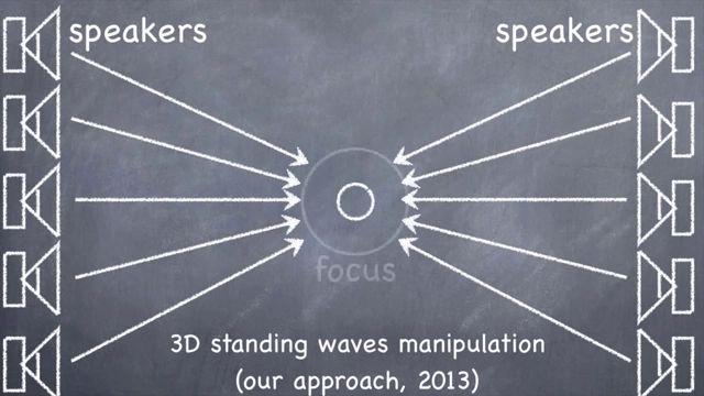 Levitación con ondas sonoras (2)