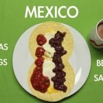 Desayunos tradicionales en diversos países del mundo