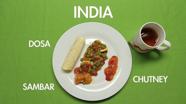 Desayunos tipicos paises del mundo (17)