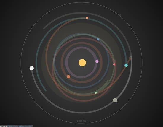 tu propio sistema planetario