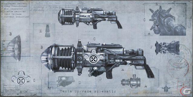 arma de tesla