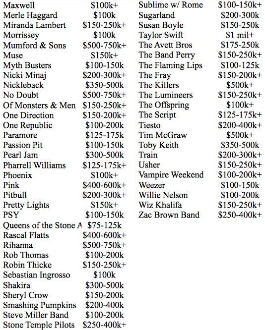 lista precios bandas (12)