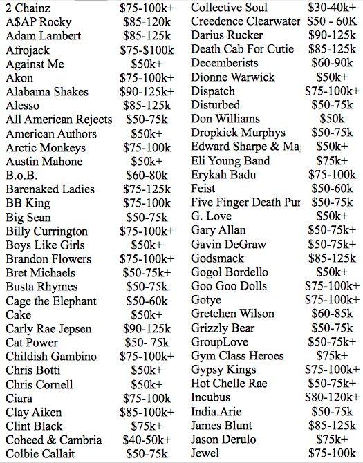 lista precios bandas (11)