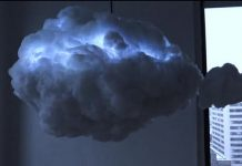 cloud nube interactiva