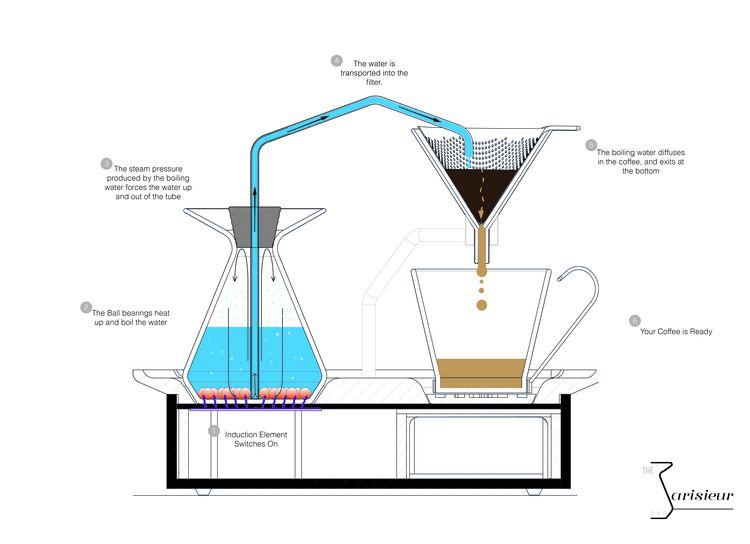 despertador cafetera Barisieur (11)