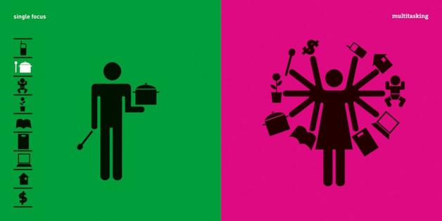 Yang Liu ilustraciones estereotipos hombres y mujeres (1)