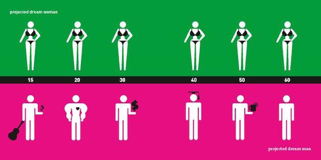 Yang Liu ilustraciones estereotipos hombres y mujeres (10)