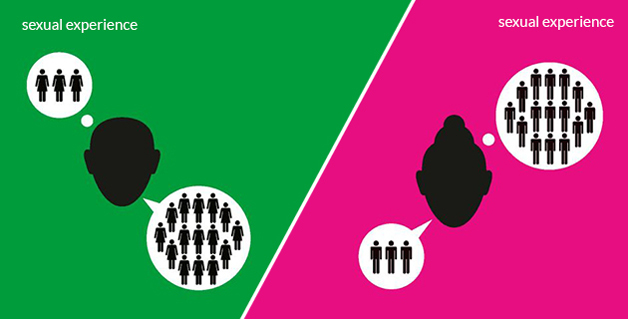 Yang Liu ilustraciones estereotipos hombres y mujeres (9)