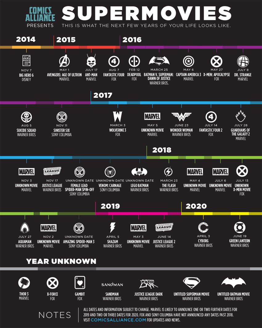películas 2020 superheroes infografia