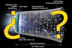 Según ecuación cuántica, el Universo no tuvo un comienzo